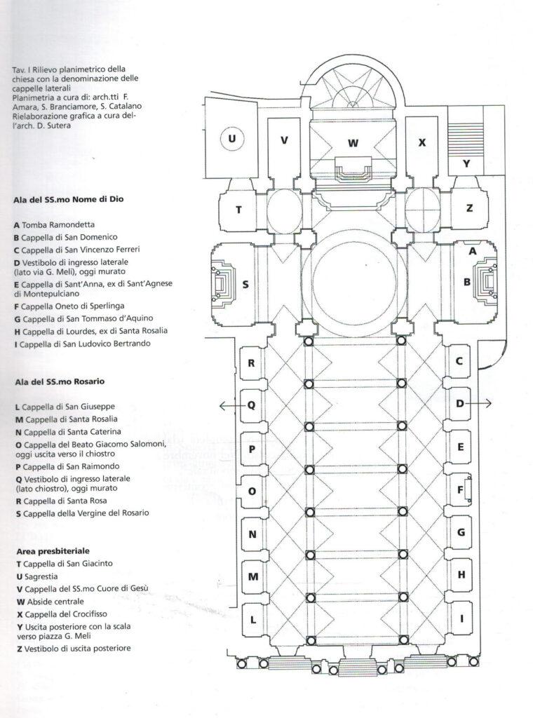 Complesso di San Domenico - Pianta della chiesa con individuazione delle cappelle